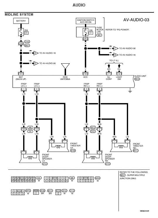 nissan armada stereo wiring diagram  wiring diagram wave