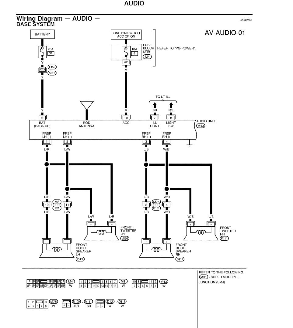 nissan altima radio wiring diagram how to do class factory stereo - titan forum