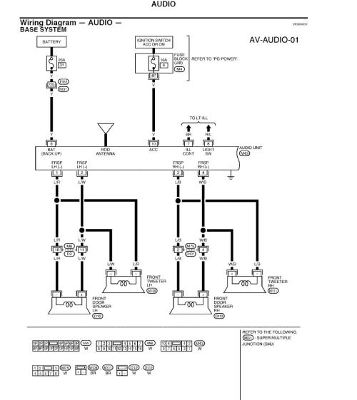 small resolution of 2015 nissan versa radio wiring diagram 38 wiring diagram 2010 nissan titan fuse diagram nissan titan
