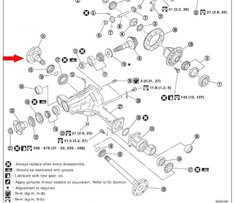 Nissan Drivetrain Diagram, Nissan, Free Engine Image For