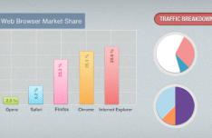 Chart UI Elements PSD
