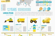 Manufacturing & Construction Statistic InfoGraphic Elements Vector