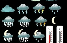Set Of Vector Weather Icons 03