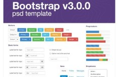Twitter Bootstrap UI Kit PSD