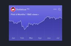 Simple Statistics Graph Widget PSD