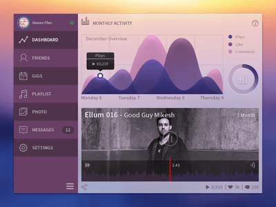 Music Dashboard Template PSD