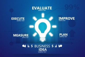 Business Idea Infographic Vector