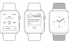 Apple Watch Wireframe Template For Sketch