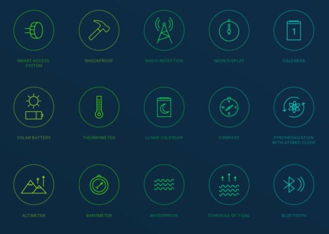 23 Watch Features Icons Vector