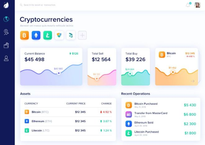 Cryptocurrency Dashboard Sketch Template