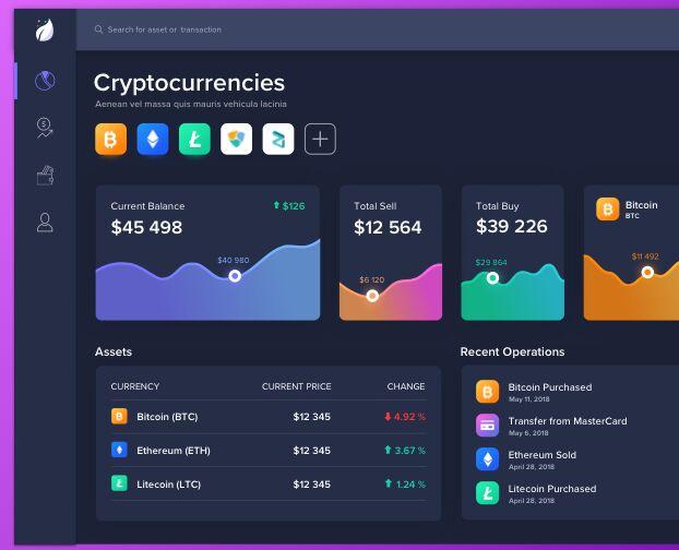 Dark Crypto Dashboard Template Sketch-min