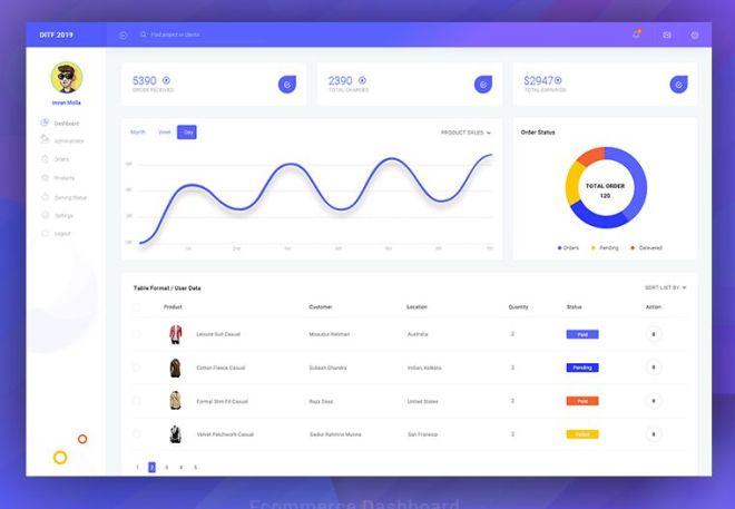 Nice Clean E-commerce Dashboard UI PSD-min