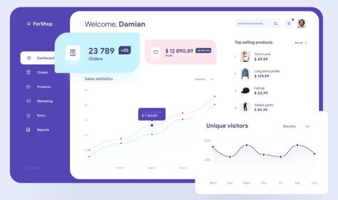 Ecommerce Shop Dashboard UI Figma