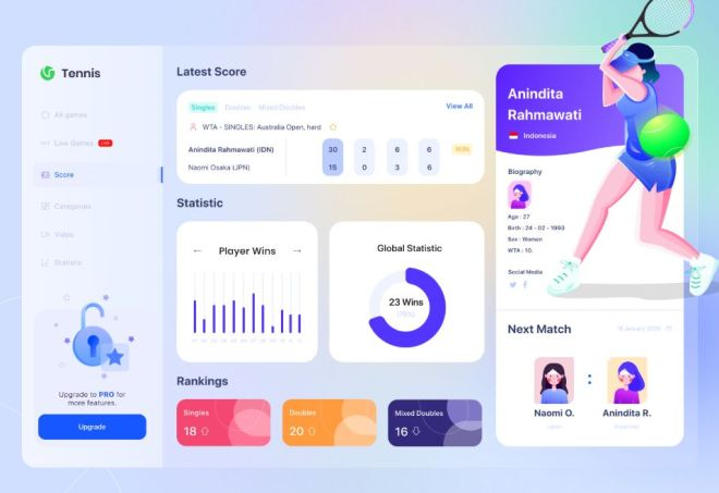 Biography Tennis Dashboard UI Design For Figma