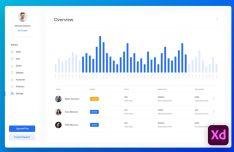 Analytics Dashboard UI For Adobe XD