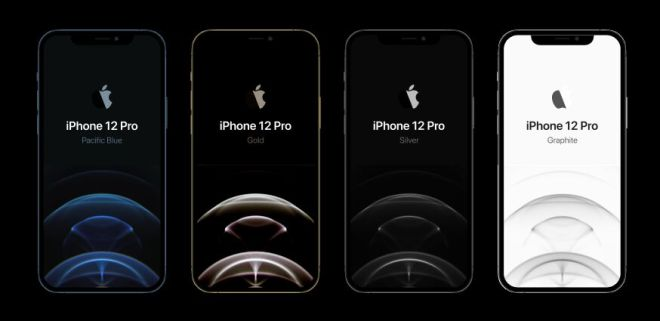 iPhone 12 Pro With 4 Colors For Figma
