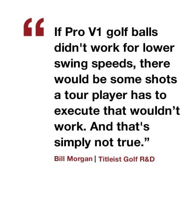 Titleist Performance Golf Ball Fitting: The Facts About