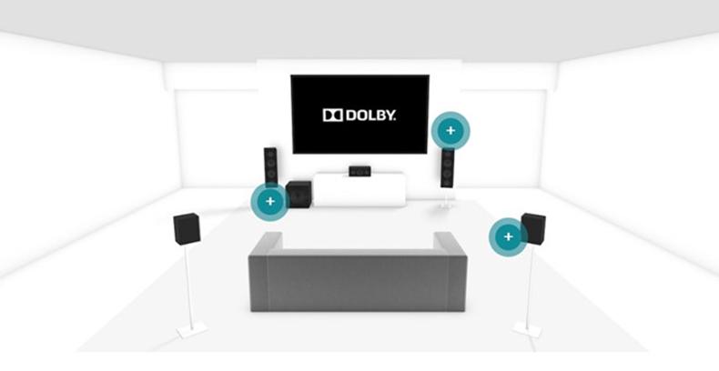 Âm thanh Dolby