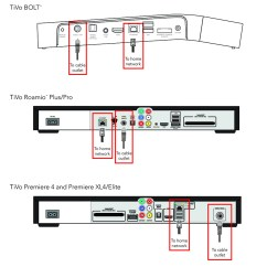 Wiring Diagram For Directv Hd Dvr 50 Amp Rv Outlet Tivo Moca | Library
