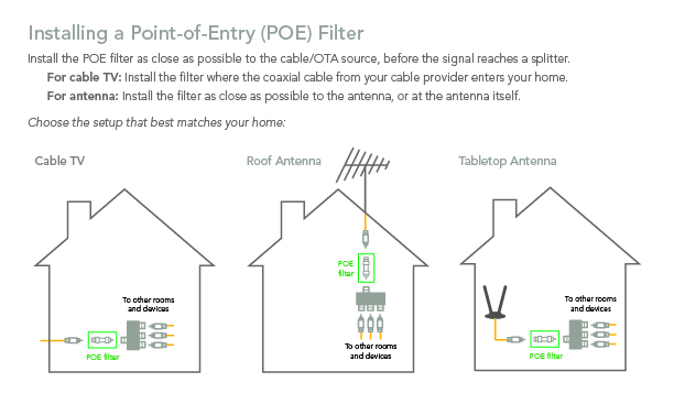 Guides How To Get Connected How To Connect To Your Home Network