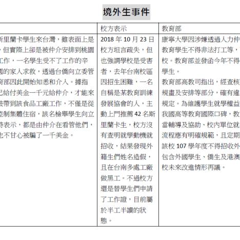 MENT新聞稿|雇主違法,移工連帶受罰?!