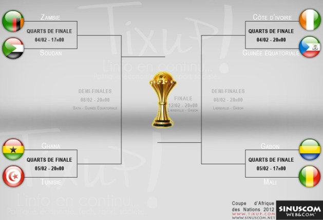Matchs - CAN 2012