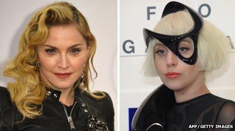 Madonna a battu Lady Gaga au classement Forbes
