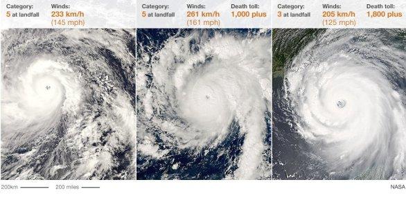 Les points forts du typhon Haiyan (à gauche), le typhon Bopha (au centre) et l'ouragan Katrina (à droite)