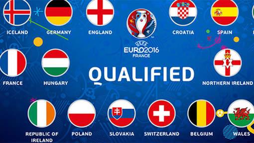 Les qualifiés, les surprises et le programme des huitièmes de finale de l'Euro 2016 de football