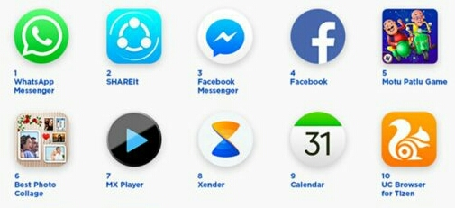 Top 100 Tizen Apps From Month Of June - TizenHelp