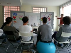SCRUM Review Meeting