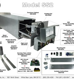 ss2 components [ 1728 x 1368 Pixel ]