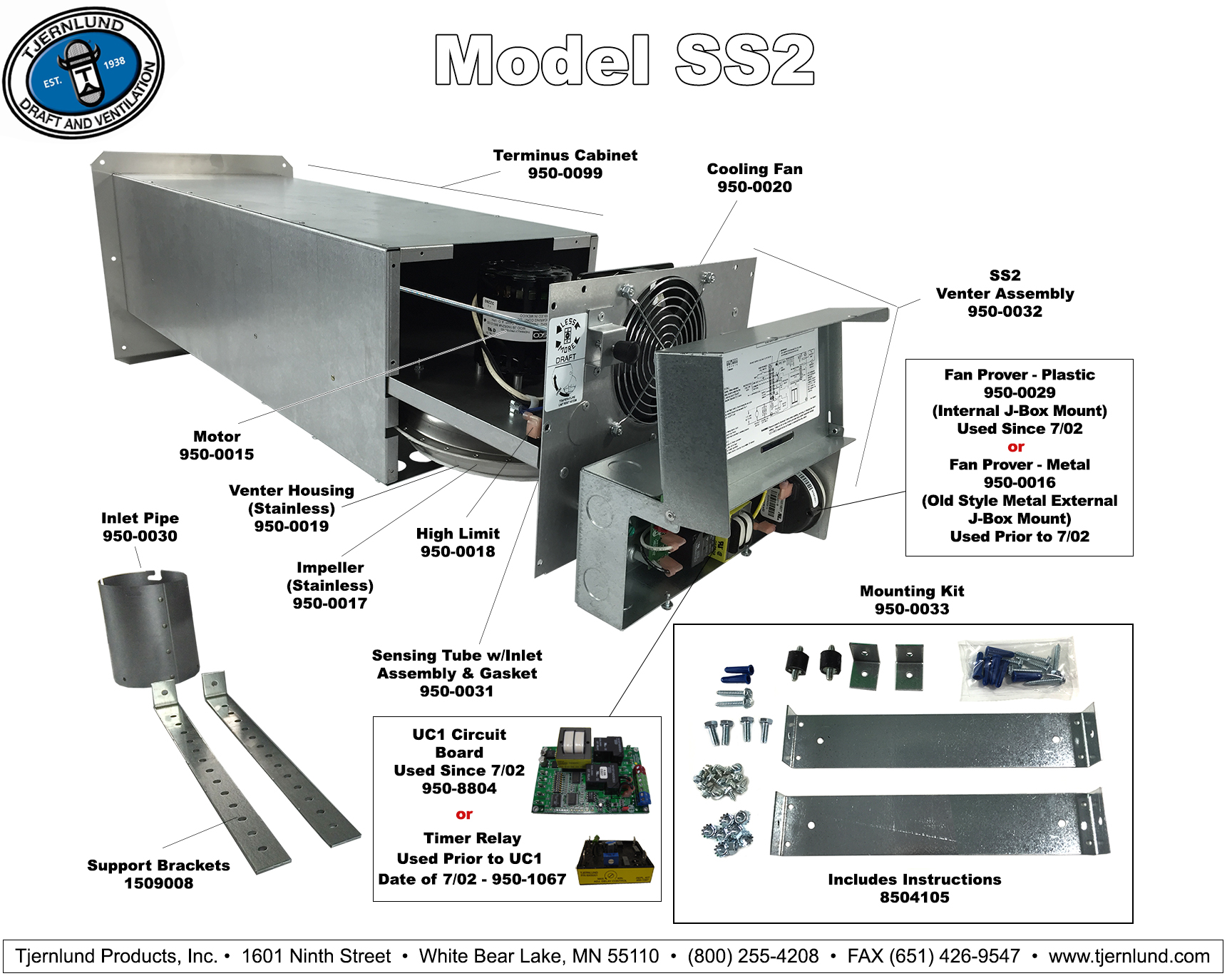 hight resolution of ss2 components