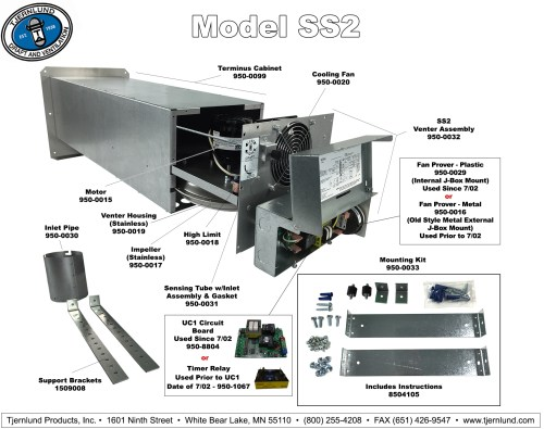 small resolution of ss2 components