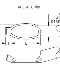 wedge-bond-criteria
