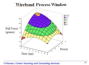 wire-bond-process-window