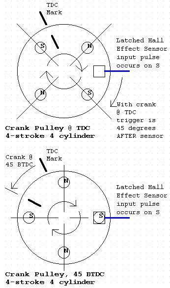Hall Effect Sensor Wiring Diagram Crank Trigger : 47