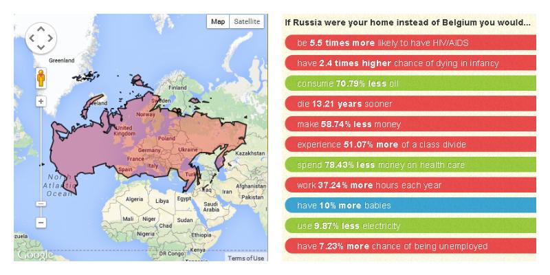 rusland vs belgie