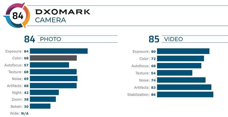 Black Shark 2 kamera puanı hayal kırıklığı yarattı 7