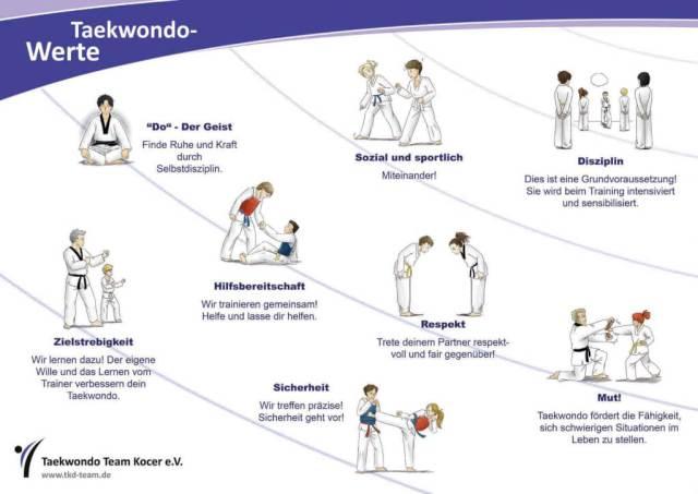 Taekwondo Team Kocer e.V. - Werte Plakat