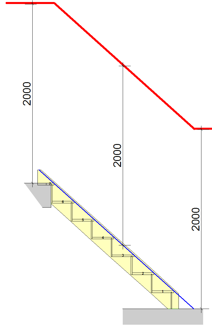 hight resolution of headroom at all points going up a staircase