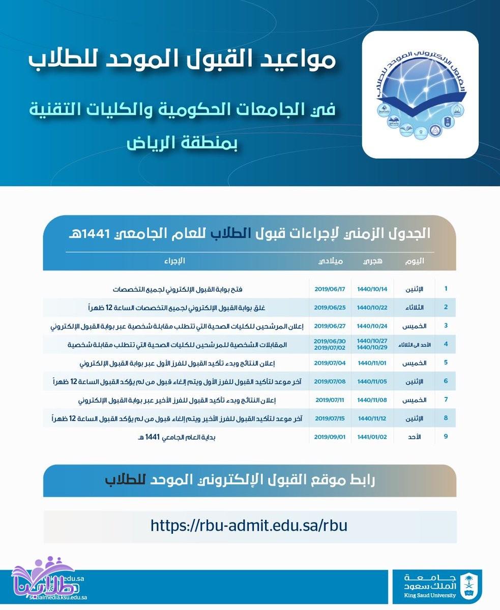 الجدول الزمني للقبول الموحد للطلاب بالجامعات الحكومية والكليات التقنية بالرياض