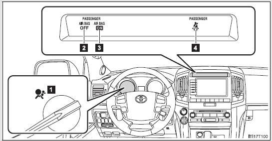 Toyota Land Cruiser: Front passenger occupant