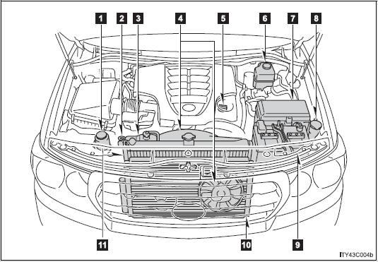 1970 toyota land cruiser wiring diagram 7s bms 2000 engine diagrams schematic acura rl