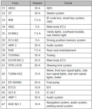 2016 Toyota Taa Wiring Diagram   Wiring Diagram And