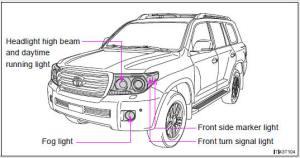 Toyota Land Cruiser: Light bulbs  Doityourself maintenance  Maintenance and care