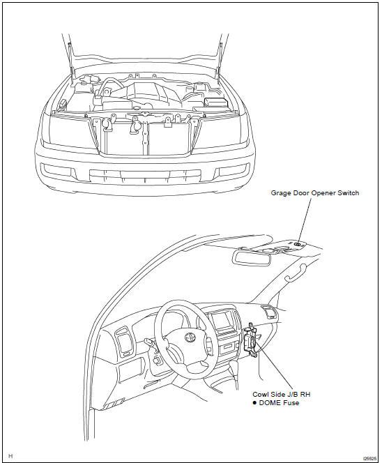 Toyota Garage Door Opener ~ Best Toyota