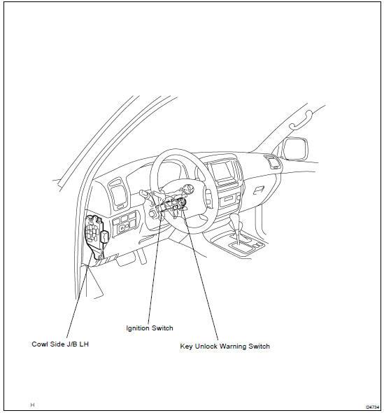 Toyota Land Cruiser: Ignition switch and key unlock