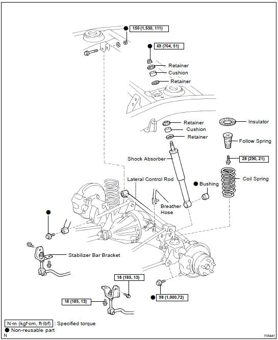 Toyota Land Cruiser: Coil spring and rear shock absorber
