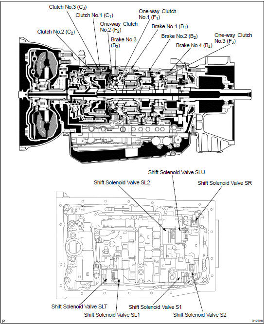 Toyota Land Cruiser: Automatic transmission system